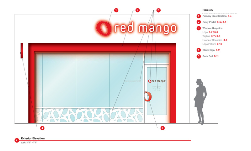 CLIENT FRCH Design Worldwide For Red Mango